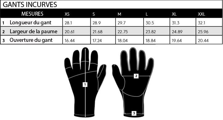 gants incurvés taille tableau
