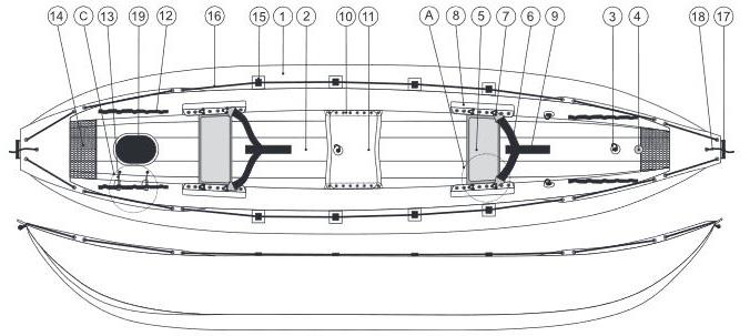 gumotex canoe gonflable nitrilon baraka res