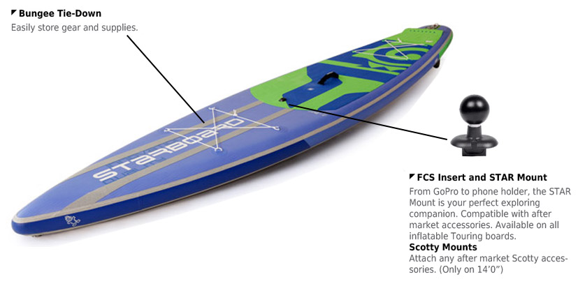 Paddle gonflable Starboard Touring Zen