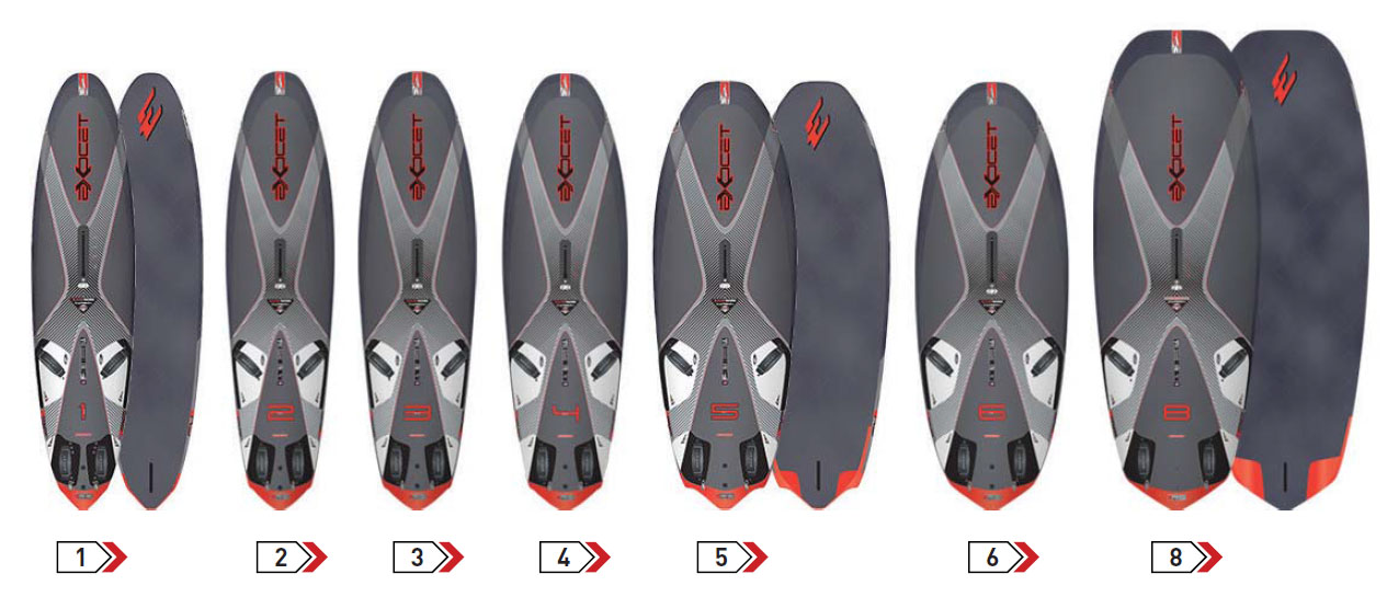 Planche Exocet RS1, RS2, RS3, RS4, RS5, RS6 et RS8