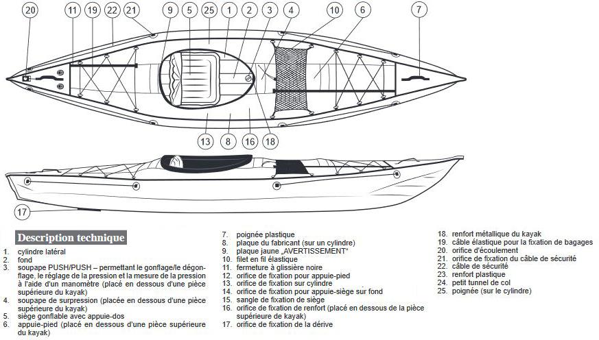 gumotex kayak gonflable nitrilon pes pur framura