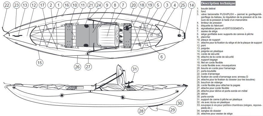 gumotex kayak gonflable nitrilon halibut