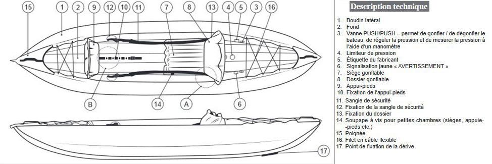 gumotex kayak gonflable nitrilon safari 330