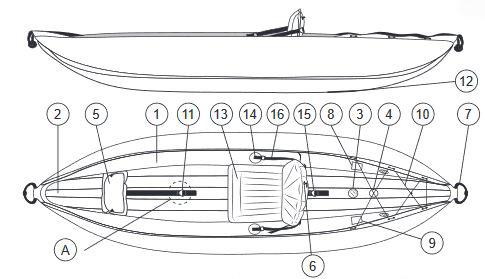gumotex kayak gonflable nitrilon